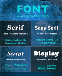 Font Categories